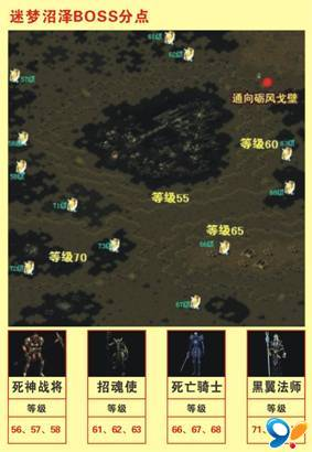 精华帖终于出现!魔域boss含金量大盘点及详细分布图