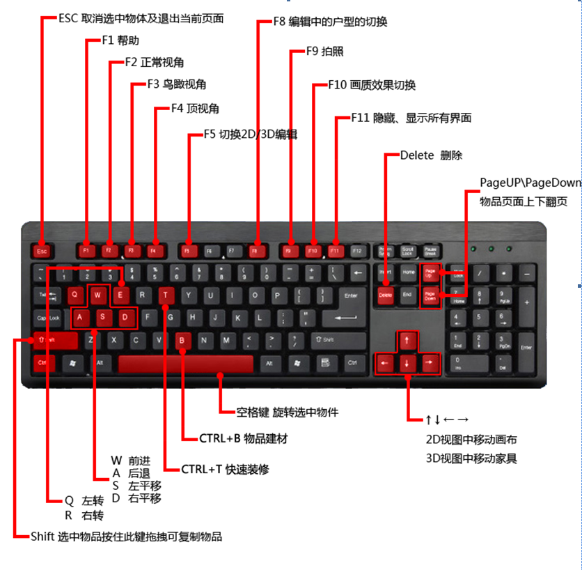 电脑键盘快捷键大全_键盘快捷键大全-键盘上的键都有哪些用途,电脑快捷键大全